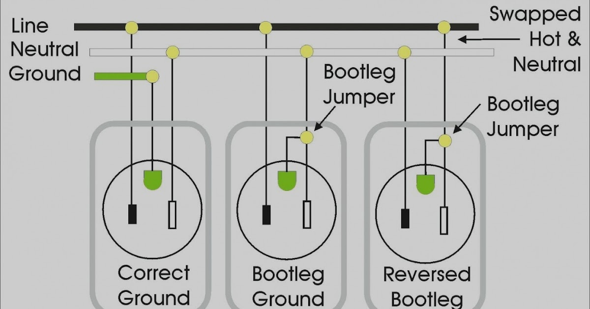 50 Amp 3 Wire Plug Wiring Diagram / 50 Amp Twist Lock Wire