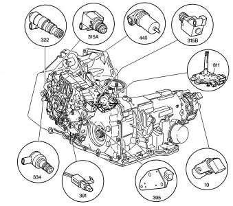 2004 Impala Engine Diagram