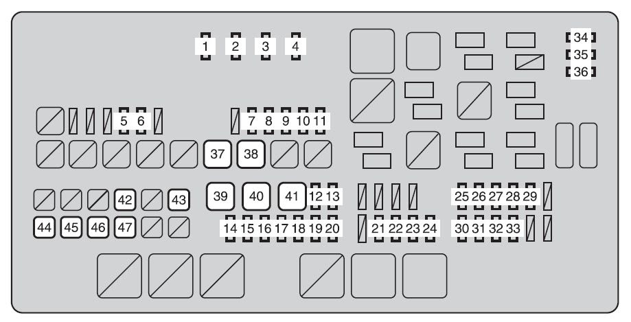2013 Toyota Corolla Interior Fuse Box Diagram