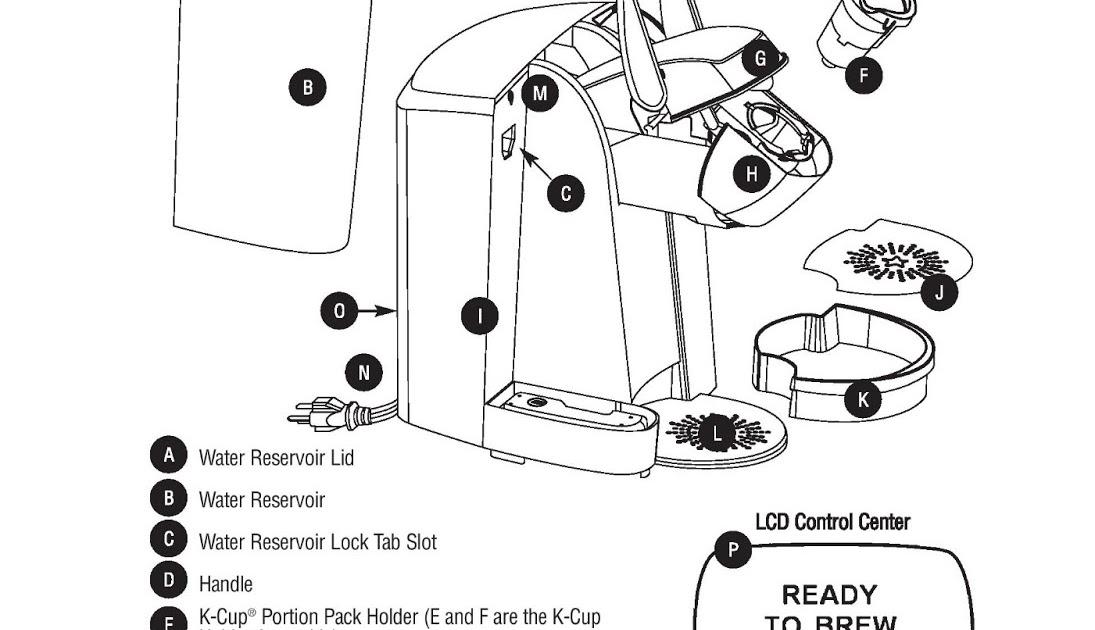 Keurig Instruction Manual B40