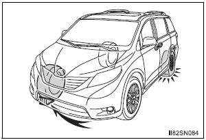 2011 Toyota Sienna Jack Points