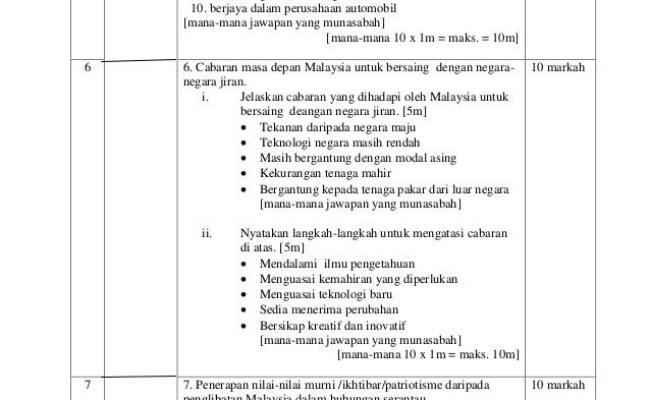 Contoh Soalan Dan Jawapan Hubungan Etnik Selangor I Cute766