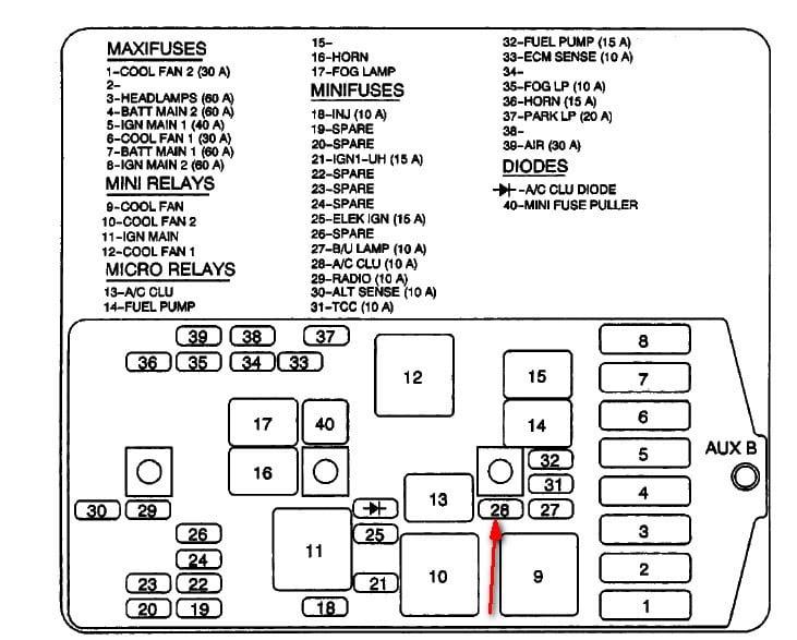 [DIAGRAM] 97 Pontiac Grand Am Fuse Diagram FULL Version HD