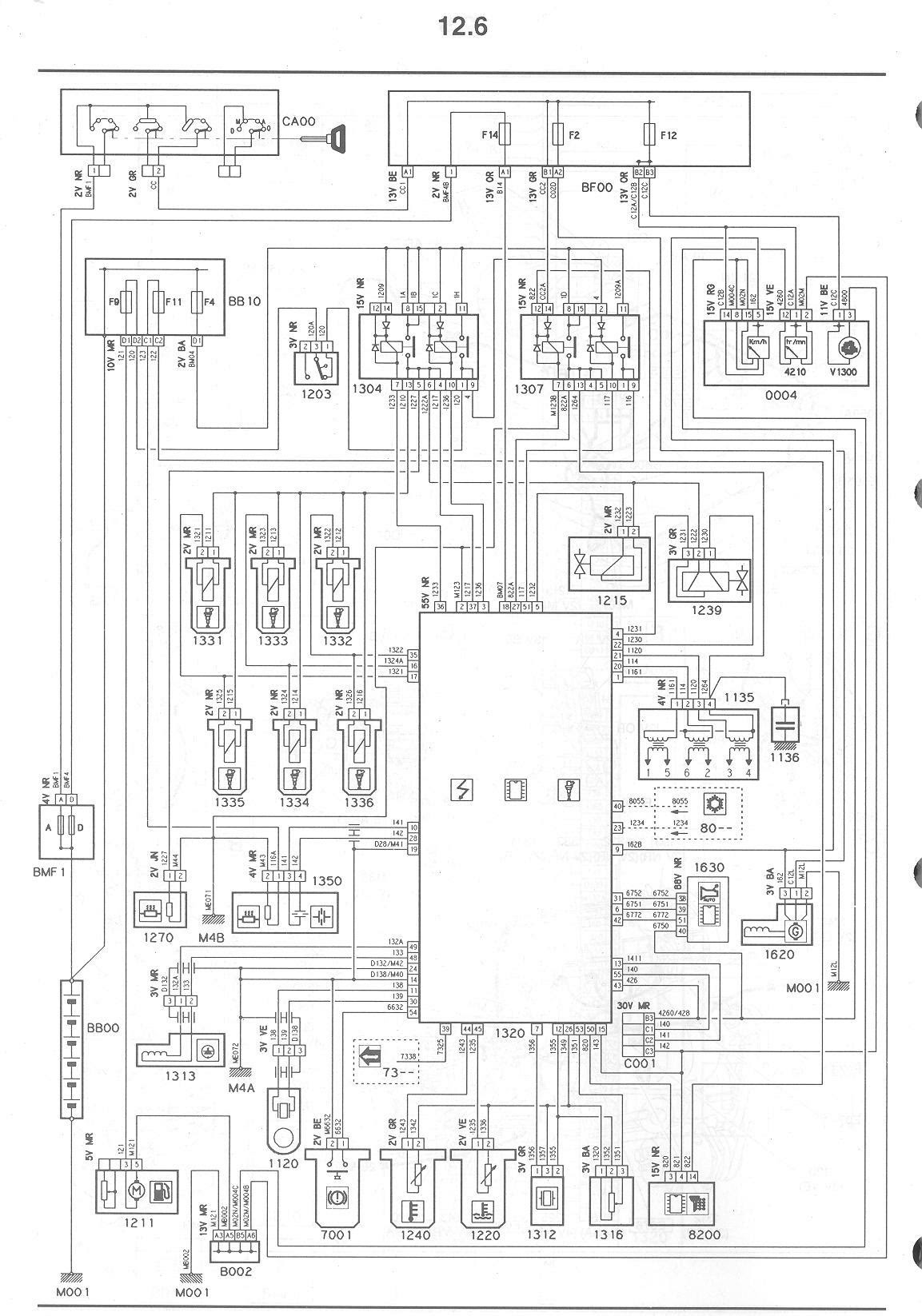 2003 Citroen Xsara Fuse Box Diagram