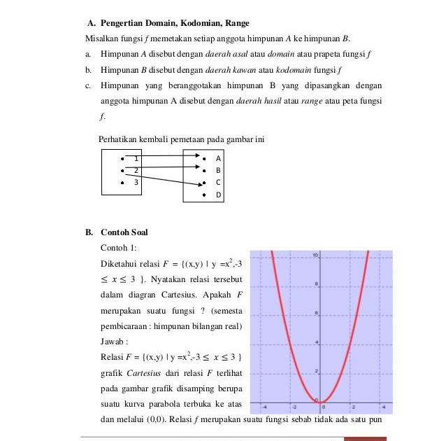 Pengertian fungsi linear, bentuk umum f(x) = ax + b, cara membuat grafik fungsi linear, dan contoh soalnya. Contoh Soal Fungsi Kuadrat Beserta Grafiknya - Barisan Contoh