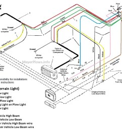 fisher minute mount plow wiring harness diagram meyer plow light wire diagram [ 1174 x 796 Pixel ]