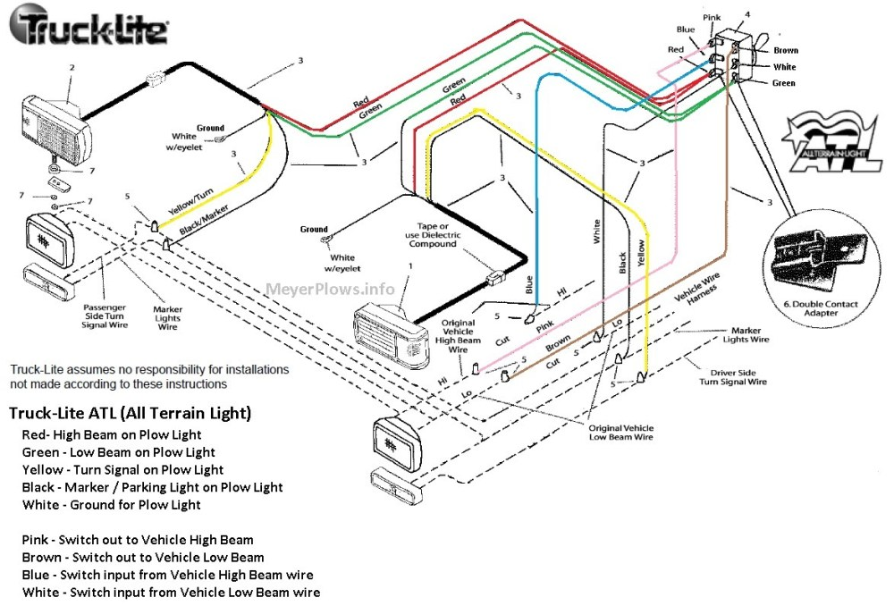 medium resolution of fisher minute mount plow wiring harness diagram meyer plow light wire diagram