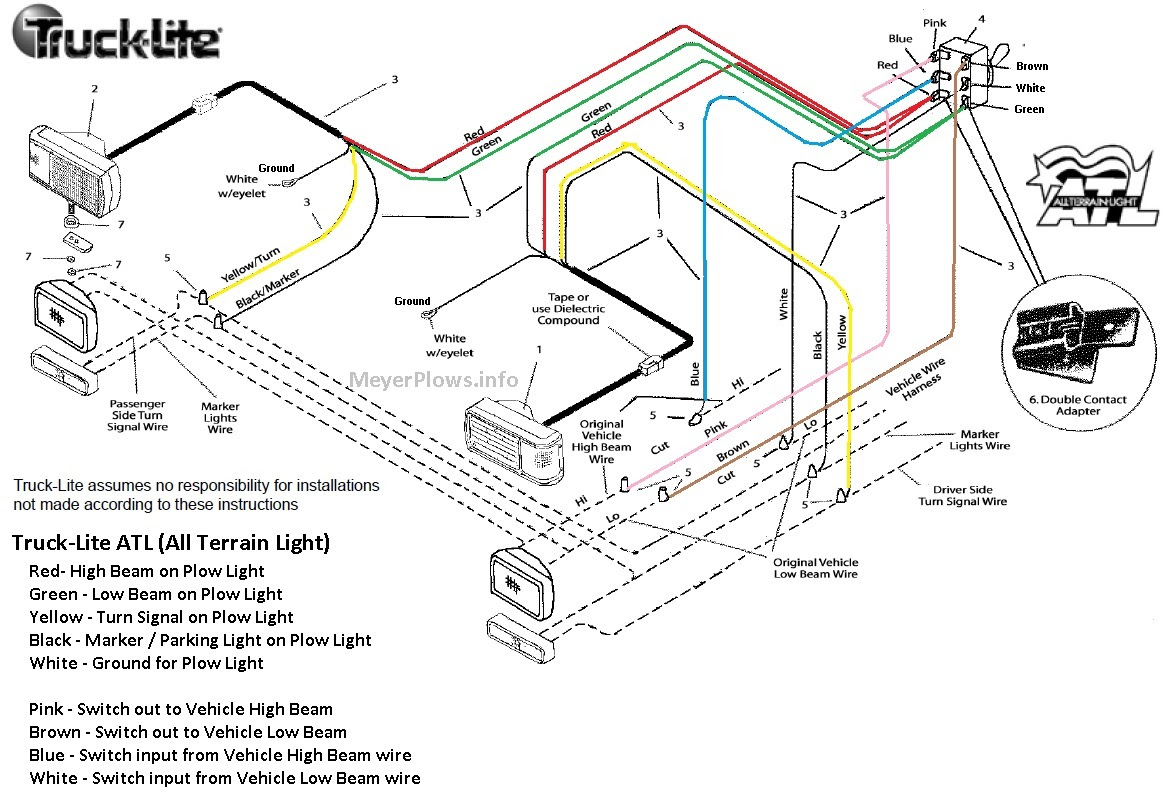 hight resolution of fisher minute mount plow wiring harness diagram meyer plow light wire diagram