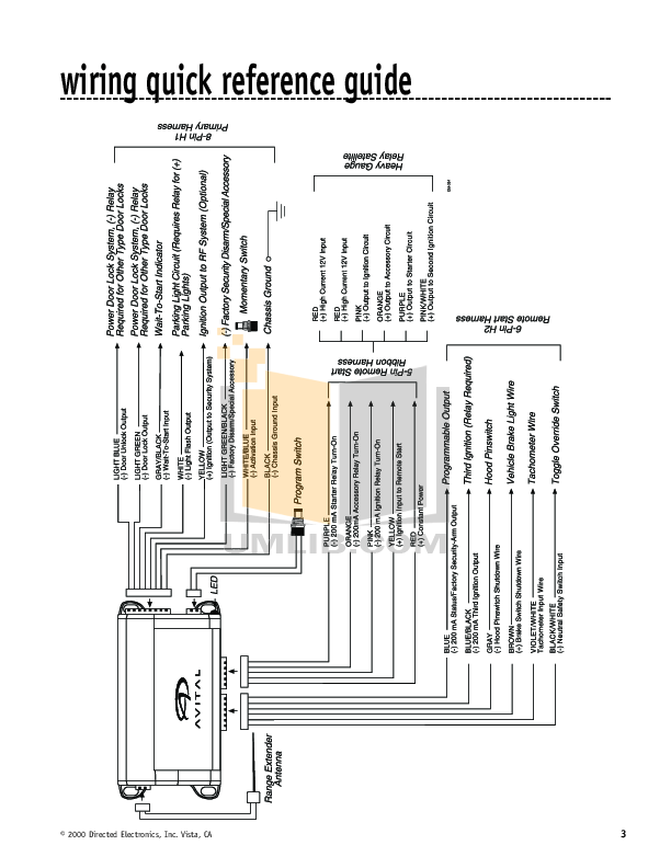 21 Lovely Avital 3100 Wiring Diagram