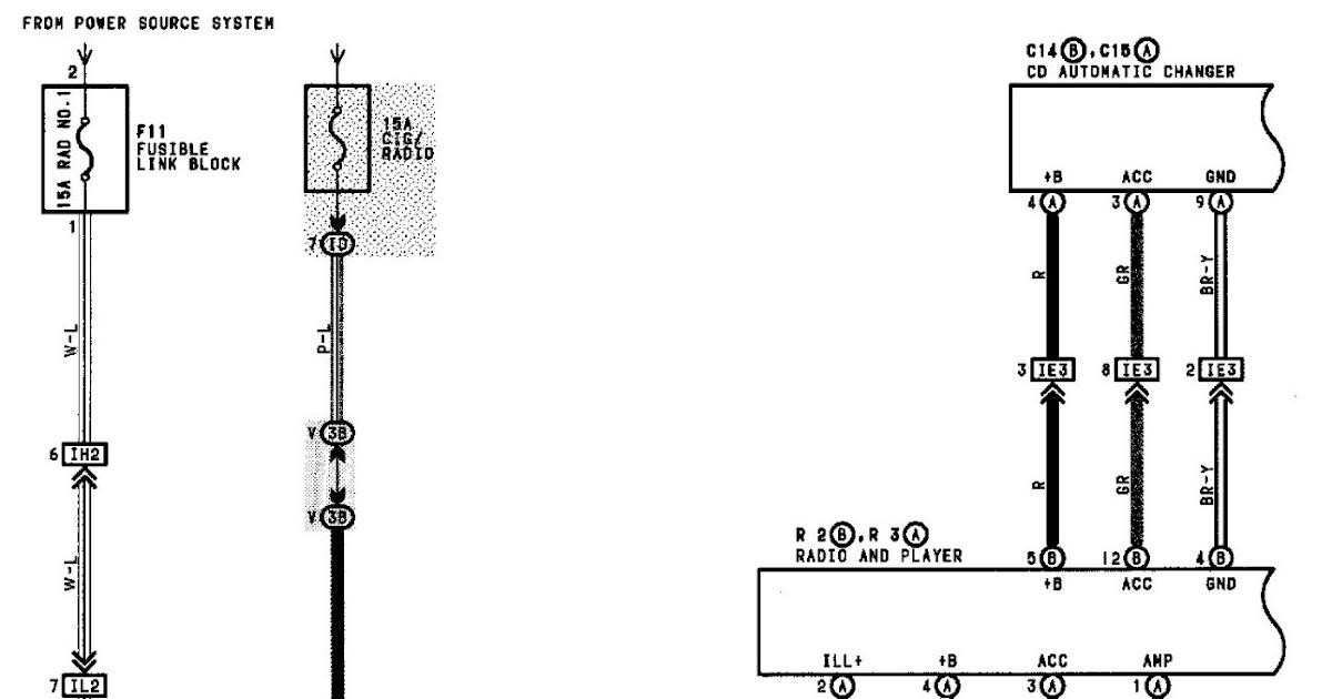 Wiring Diagram Of Toyotum Innova / Toyota Innova Cars