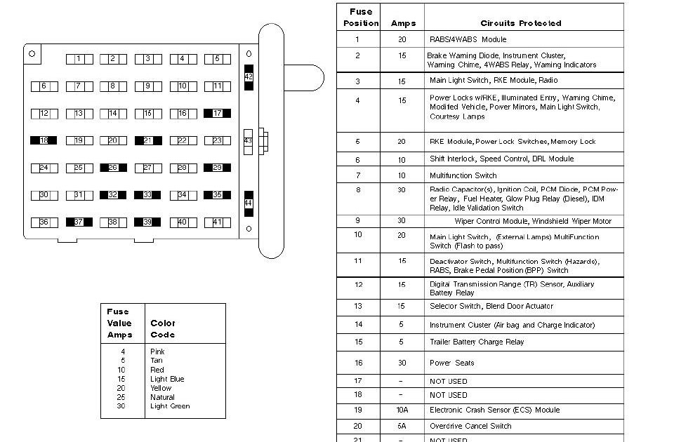 2013 Ford Focus St Fuse Box Diagram