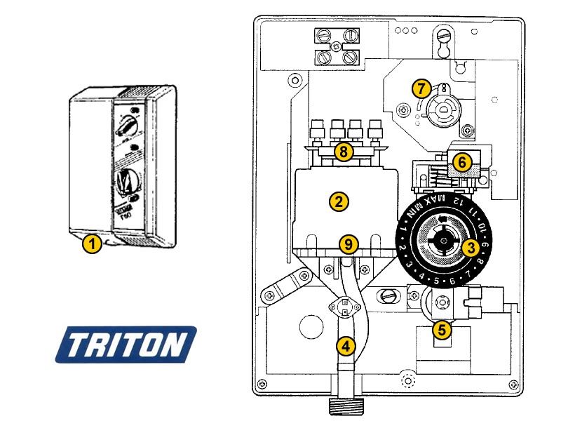 Water heater manual: Side vented integrated tumble dryer