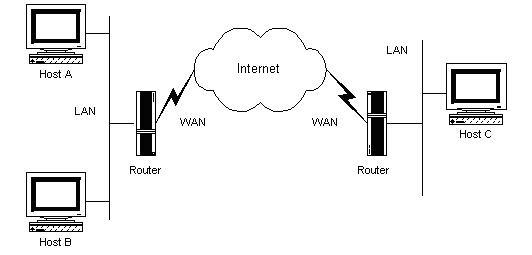 Makalah Tentang Proxy Server