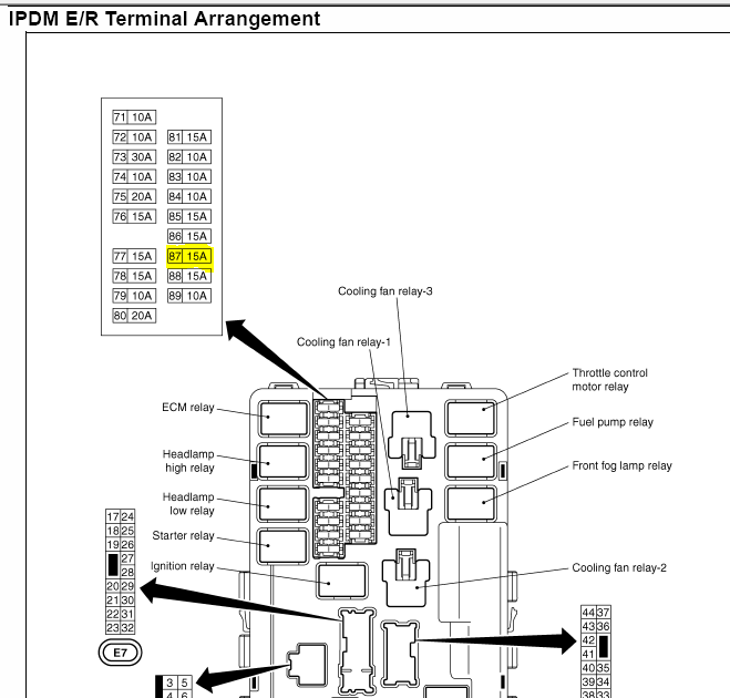 2009 Nissan Quest Fuse Box Diagram