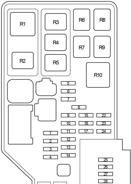 2006 Kenworth T600 Fuse Panel Diagram / Ds 6487 Kenworth