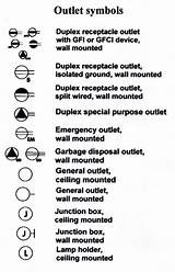 Electrical: Electrical Outlet Symbol