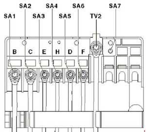 2010 Jetta Tdi Fuse Box Diagram