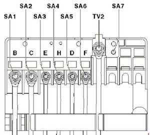 2010 Jetta Tdi Fuse Box Diagram