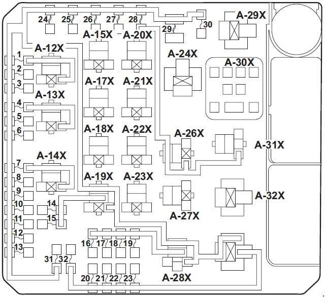 2003 Mitsubishi Eclipse Fuse Box Diagram / 1998 Mitsubishi