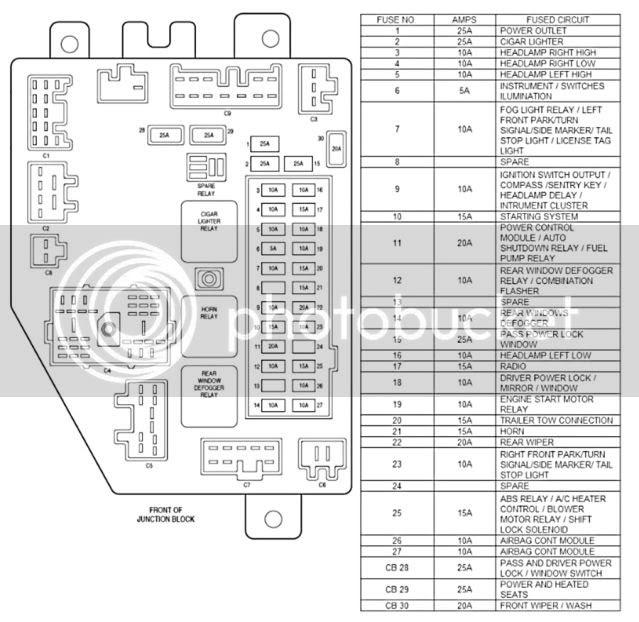 1995 Jeep Grand Cherokee Interior Fuse Box Diagram