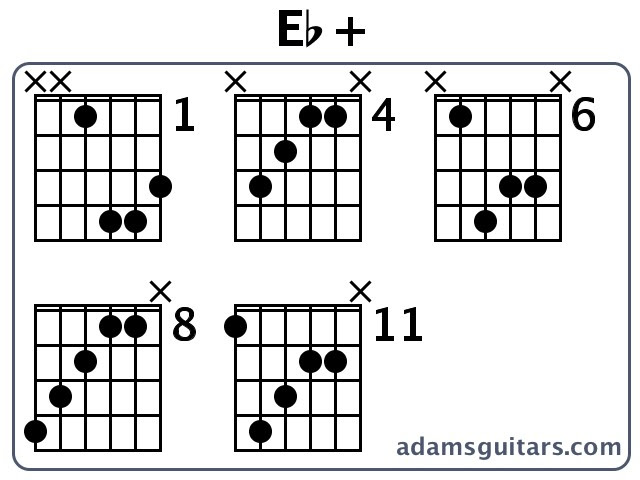 60 GUITAR CHORDS IN THE KEY OF D, OF IN D THE GUITAR