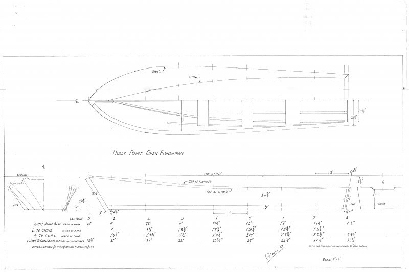 Riva Wooden Boat Plans ~ narrow boats for sale knowle