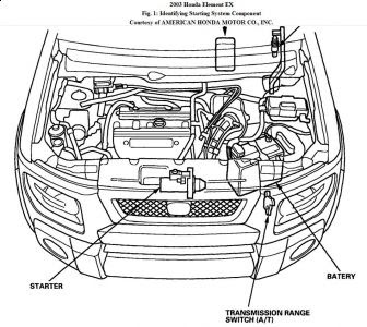 Sencor Kium Spectra Engine Diagram