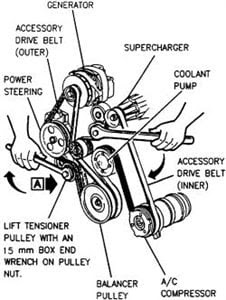 Wiring Diagram Database: 2005 Pontiac Grand Prix