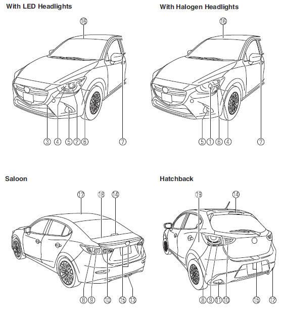 Bestseller: Free Mazda 2 Service Manual