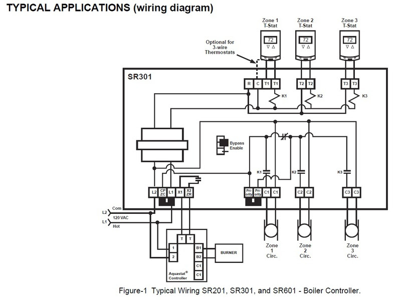 [View 20+] Honeywell Thermostat Wiring Diagram 3 Wire
