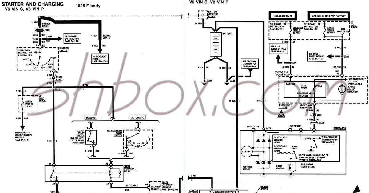 [DIAGRAM] 1995 Ezgo Wiring Diagram