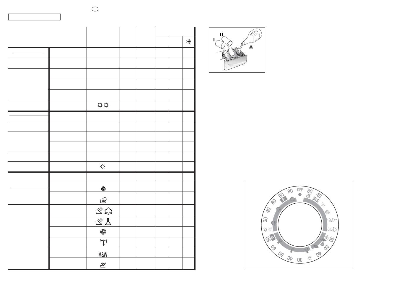 Candy Washing Machine Symbols