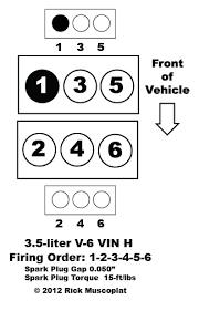 2005 Nissan Murano Firing Order
