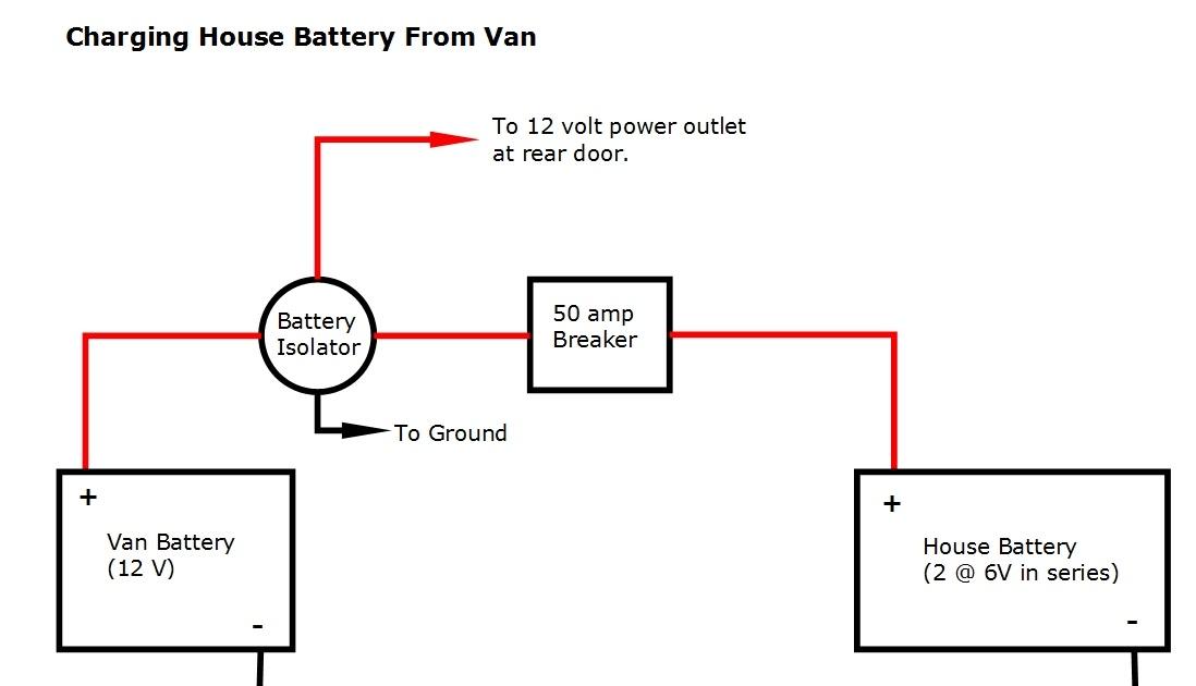 Wiring Diagram For Van Conversion