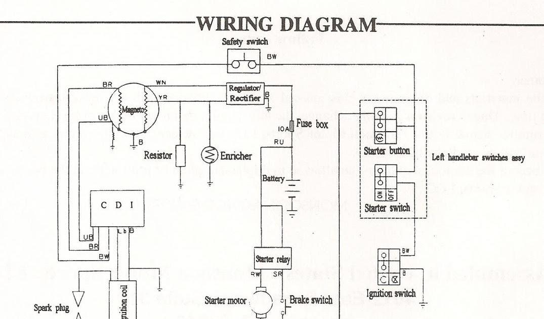 Yamaha 125 Atv Wiring Diagram : Diagram Suzuki Fx 125
