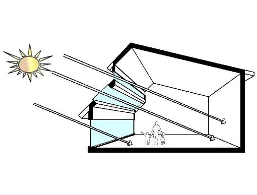 Love Wallpaper: simple solar power diagram