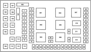 1994 F350 Fuse Box Diagram