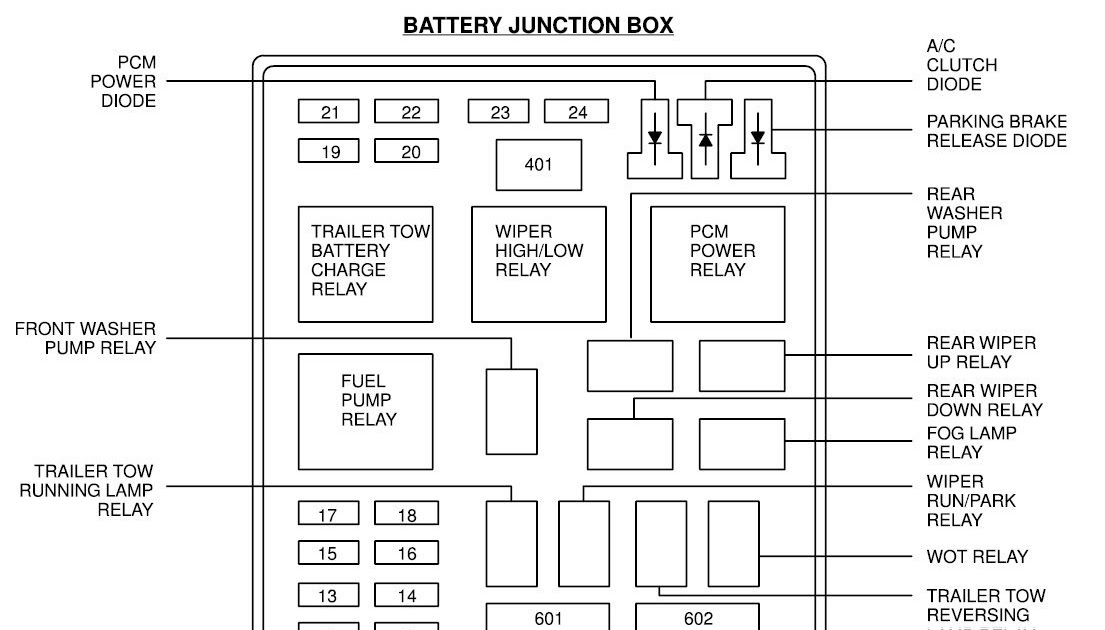2010 Ford Expedition Fuse Box Diagram