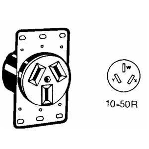 Range Replacement Plug Receptacles