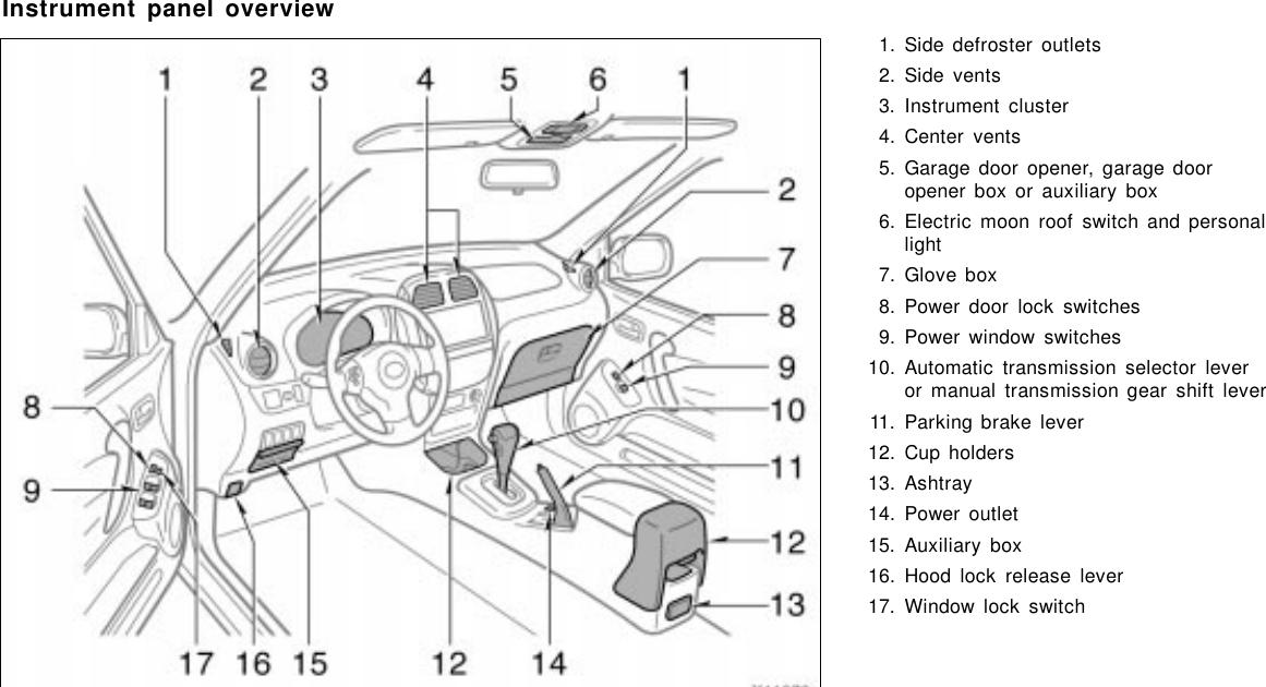 2004 Toyota Rav4 Engine Diagram