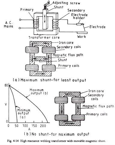 [DIAGRAM] 3 Phase Welding Transformer Diagram