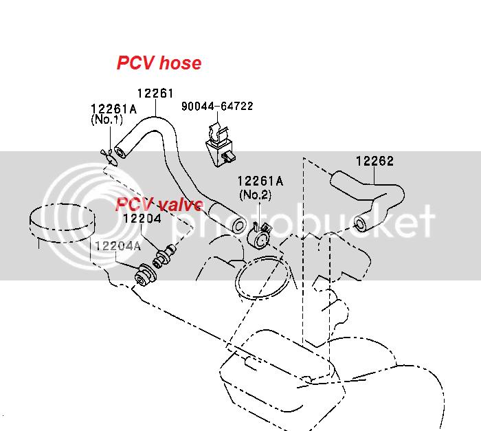 Turbineman's Log: Toyota Avanza mini OCT mode