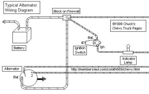Testing Alternator   diagram schematic