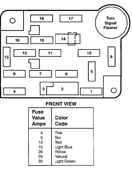 2012 Ford Explorer Fuse Box Diagram