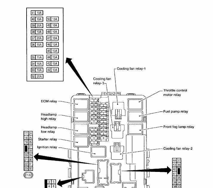 2006 Nissan Altima 25 S Fuse Box Diagram