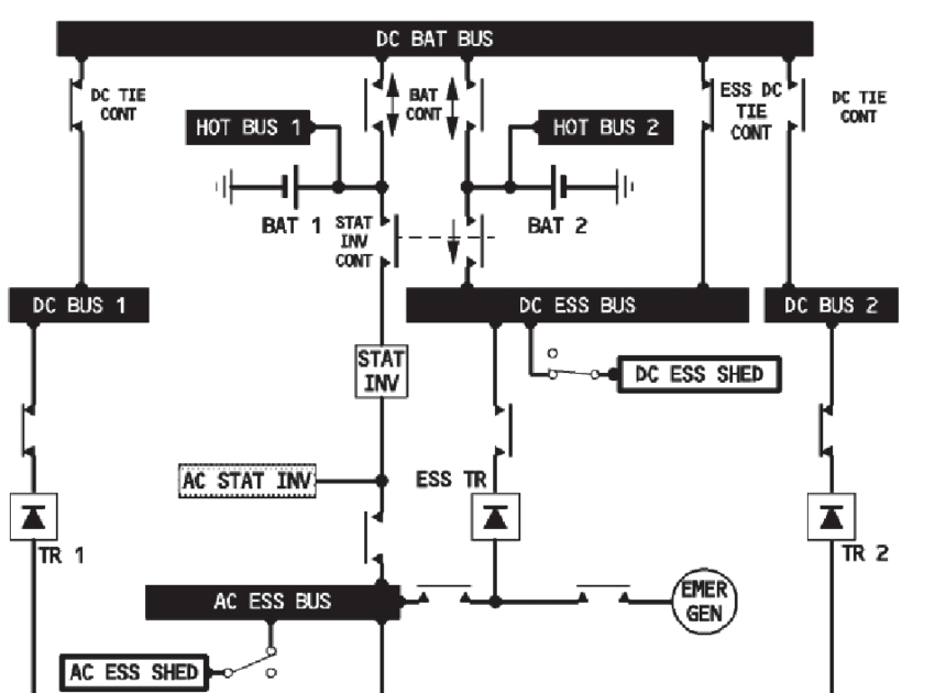 Airbus A320 Electrical System Schematic