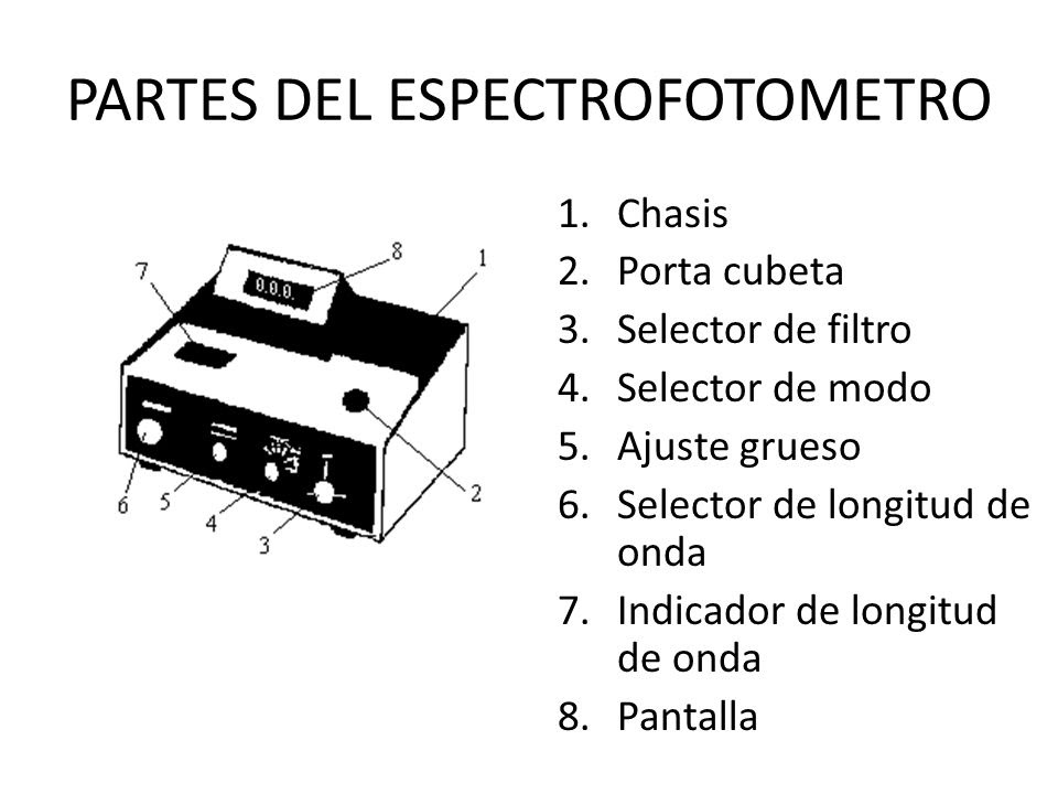Azucena : Manual de equipos de laboratorio