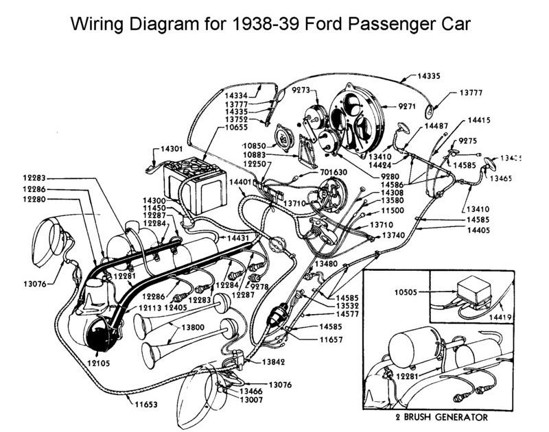 Wiring Diagram PDF: 1937 Ford Wiring
