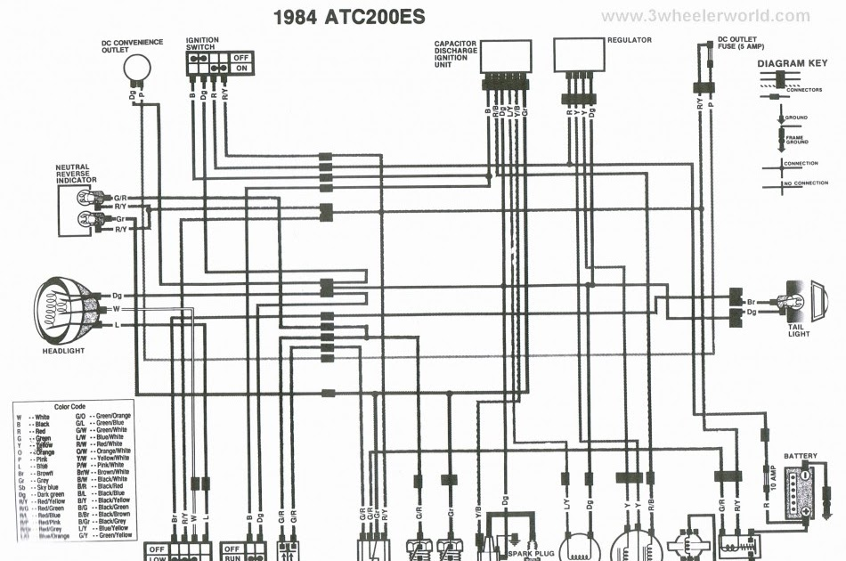 Manufactured Home Wiring Diagrams / Diagram Coleman Mobile