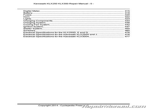 Read Online kawasaki kbh34a user manual Free eBook Reader